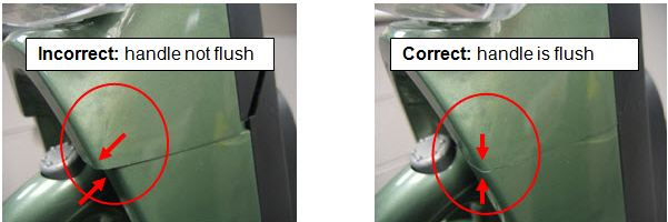 Incorrect: handle not flush; Correct: handle is flush
