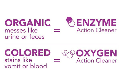 OrganicEnzymeCleaner_24
