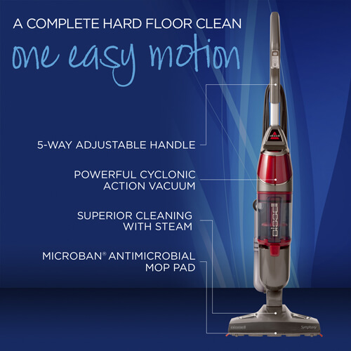 Symphony_Steam_Mop_1132_Product_Features